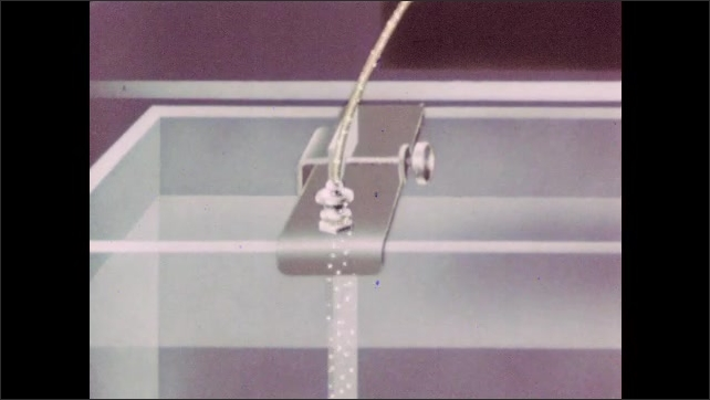 1960s: Copper wire running from zinc to the voltmeter. Animation of electrons travelling up the copper wire.