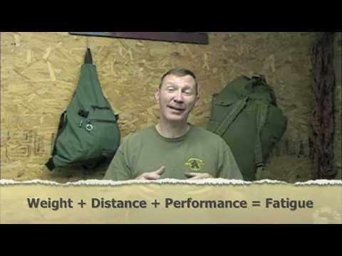 1 of 3: The Purpose, Planning and Packing your Bug-Out-Bag 1/3